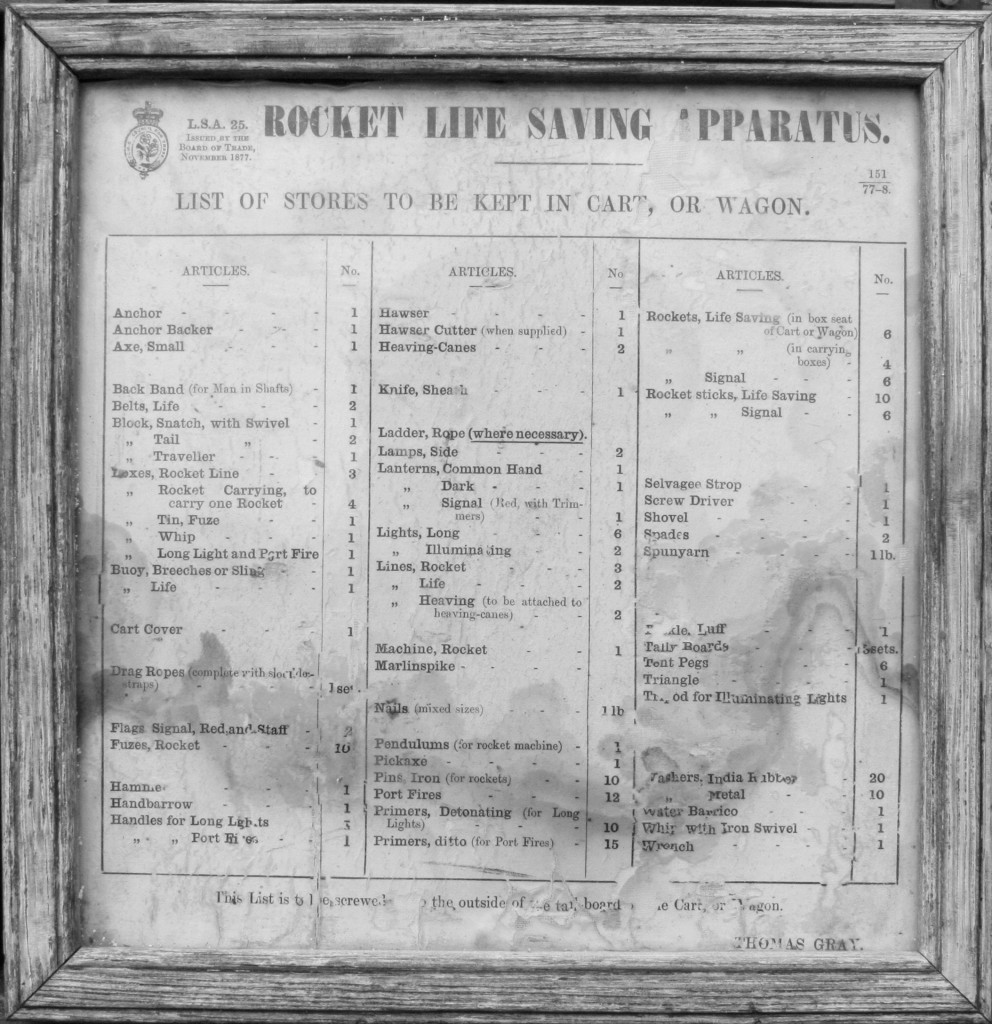 List of stores to be kept in LSA Cart, Skerries Coastguard, 1877